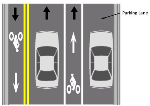 AASHTO contraflow bike lane