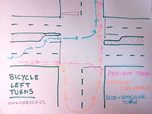 Bicycle left turns