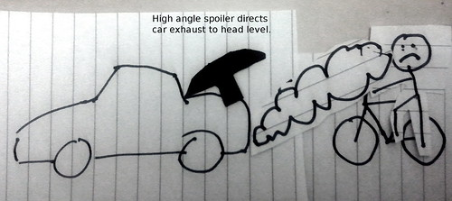Effect of car spoilers on exhaust