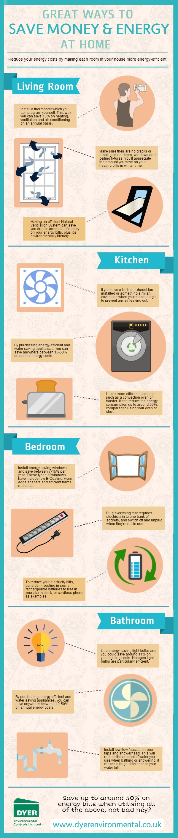 Save-Money-and-Energy-at-Home