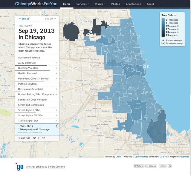 Chicago Works For You The citywide dashboard with ward by ward views of service delivery in Chicago on Launch Day, September 19, 2013