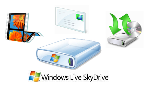SkyDrive: 25 GB de almacenamiento gratuito en Windows Live
