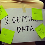Asking for Data