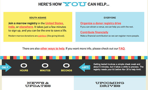 Amit Gupta Needs You!