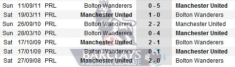 6694463197 a5487125bd Manchester United vs Bolton Wanderers | Barclays Premier League | Live Results | Week 21