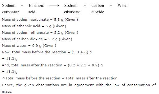 NCERT Solutions for Class 9th Science: Chapter 3 Atoms and Molecules, NCERT CBSE Solved Quetion Answers, KEY NOTES, NCERT Revision Notes, Free NCERT Solutions Online