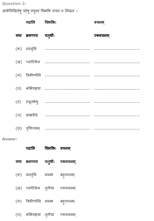 NCERT Solutions for Class 8th Sanskrit Chapter 12 क रक्षति क रक्षित