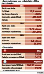 china exportaciones