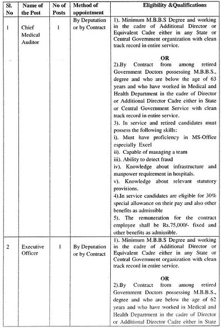 AP Government Aarogyasri Health Care Trust Vacancy Notification July 2012