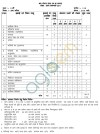 MP Board Blue Print of Class XII Maths Question Paper 2014