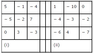 NCERT Solutions for Class 7th Maths Chapter 1 - Integers