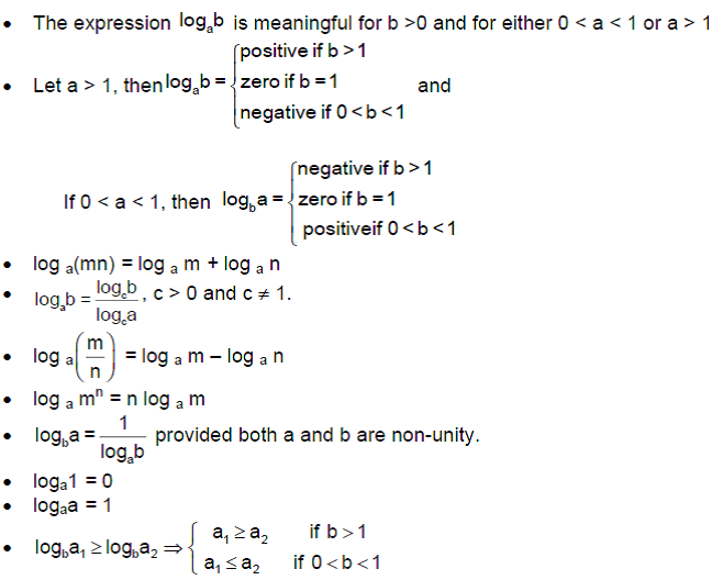 CBSE Class 11 Maths Notes: Number Systems   Logarithmic Function, Graph and Properties