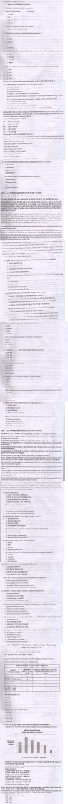 CBSE PSA 2013 Question Papers Class IX