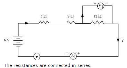 NCERT Solutions for Class 10th Science: Chapter 12 Electricity Image by AglaSem