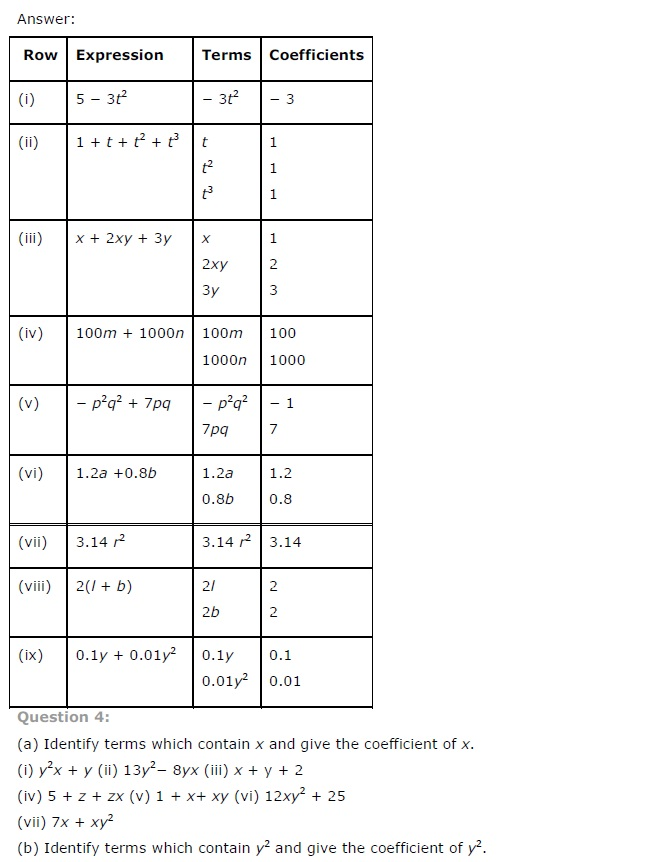 NCERT Solutions for Class 7th Maths Chapter 12   Algebraic Expressions