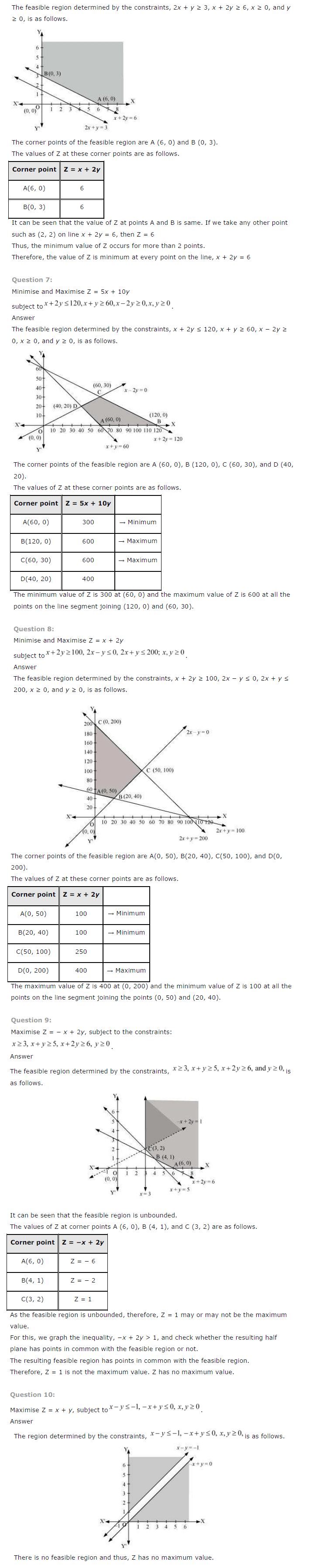 NCERT Solutions for Class 12th Maths Chapter 12   Linear Programming Image by AglaSem