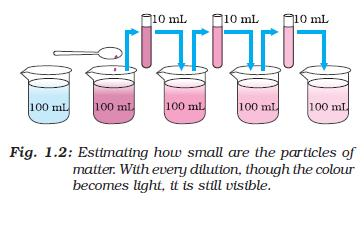 NCERT Class IX Science Chapter 1 Matter in Our Surroundings Image by AglaSem