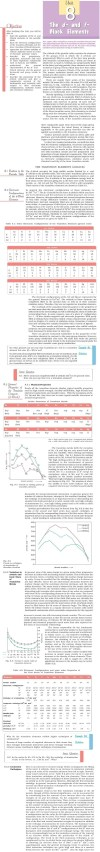 NCERT Class XII Chemistry: Chapter 8   The d and f Block Elements