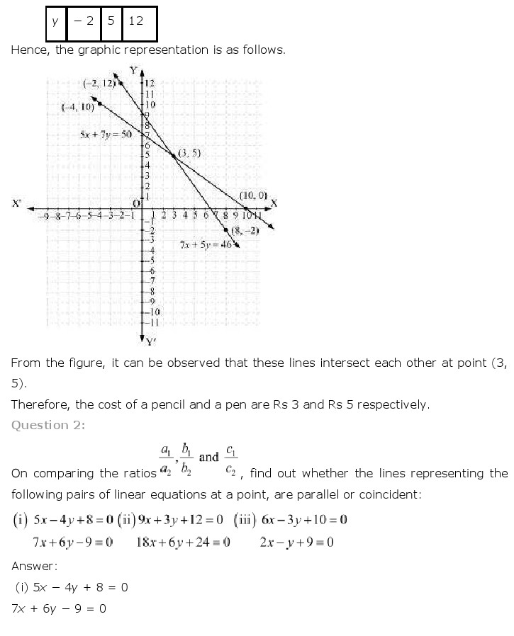 NCERT Solutions for Class 10th Maths: Chapter 3 – Pair of Linear Equations in Two Variables Image by AglaSem