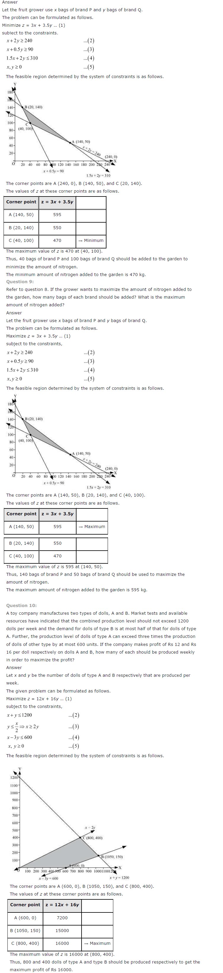 NCERT Solutions for Class 12th Maths Chapter 12 Linear Programming