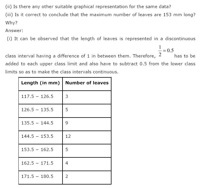NCERT Solutions for Class 9th Maths: Chapter 14 Statistics Image by AglaSem