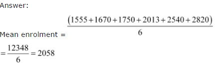 CBSE NCERT Class VII (7th) | Mathematics, Data Handling, CBSE NCERT Solved Question Answer, CBSE NCERT Book Solutions for Class 7.