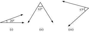 NCERT Solutions for Class 7th Maths Chapter 5   Lines and Angles Image by AglaSem