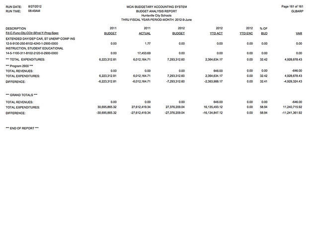 spec ed fy2012 thru june 2012