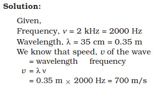 NCERT Class IX Science Chapter 12 Sound Image by AglaSem