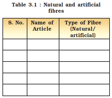NCERT Class VIII Science Chapter 3 Synthetic Fibres and Plastics Image by AglaSem