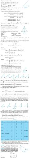 NCERT Class X Maths: Chapter 8   Introduction to Trigonometry Image by AglaSem