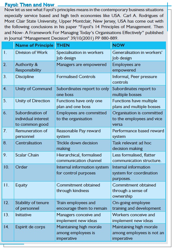 NCERT Class XII Business Studies: Chapter 2   Principles of Management Image by AglaSem