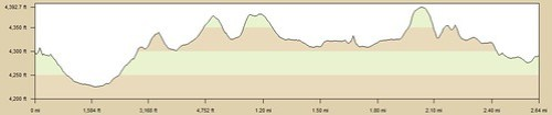 Split Rock Face Rock Elevation Profile