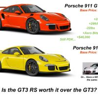 "Why Do I feel So ""Meh"" About The 2016 Porsche 911 GT3 RS?"