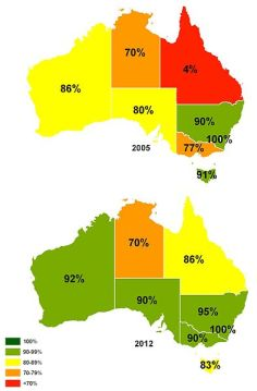 Percentage_of_Australian_population_with_access_to_fluoridated_water_as_of_2012