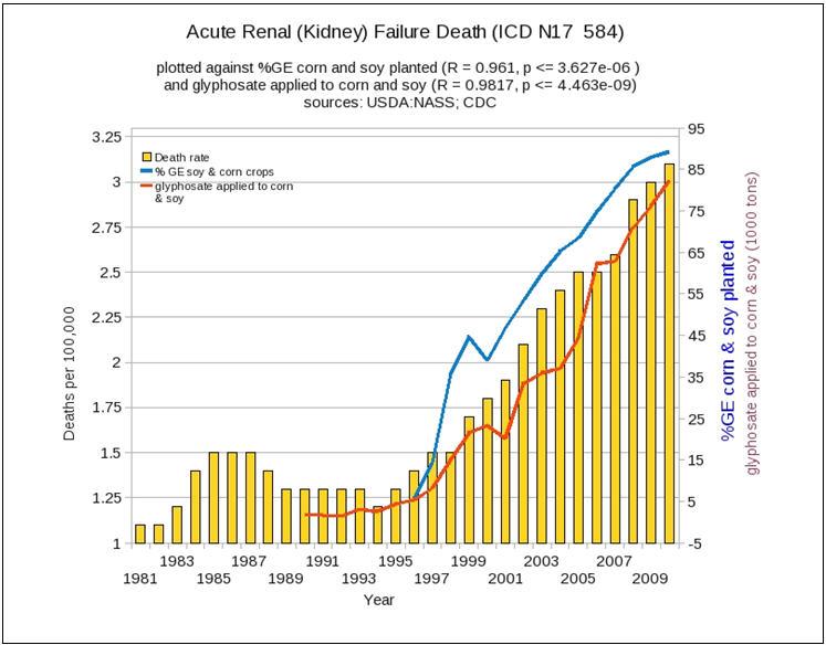 Corporate Espionage The S Ralini Affair And Beyond Farm Wars