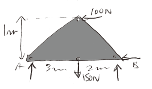 triangle free body diagram