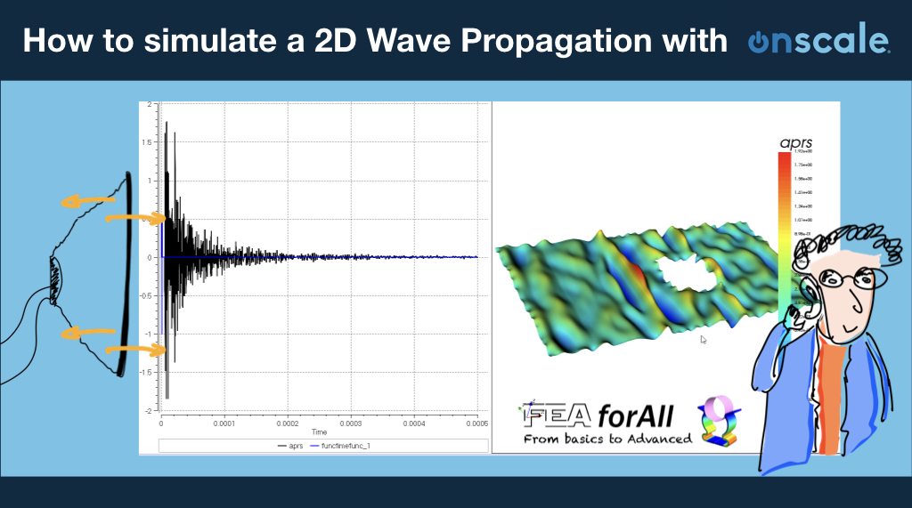 How to simulate the propagation of a 2D ultrasonic wave in a steel plate with OnScale