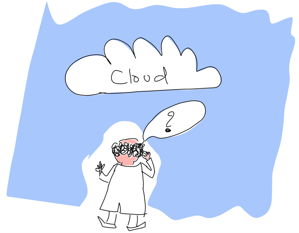 fea cloud