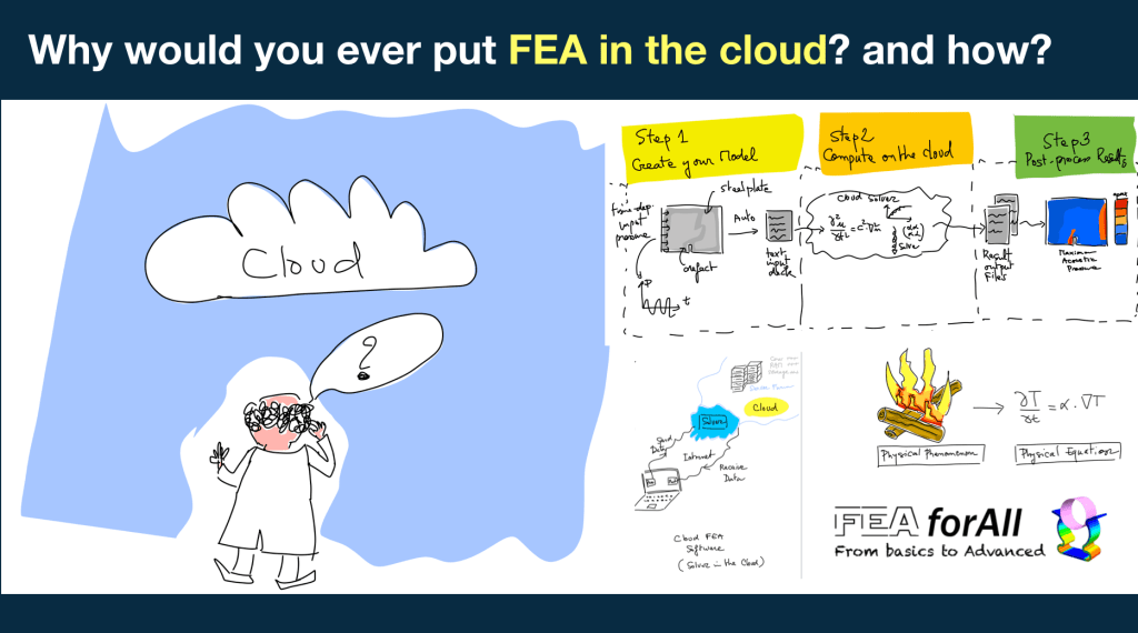 Why would you ever put your FEA in the cloud? and how?