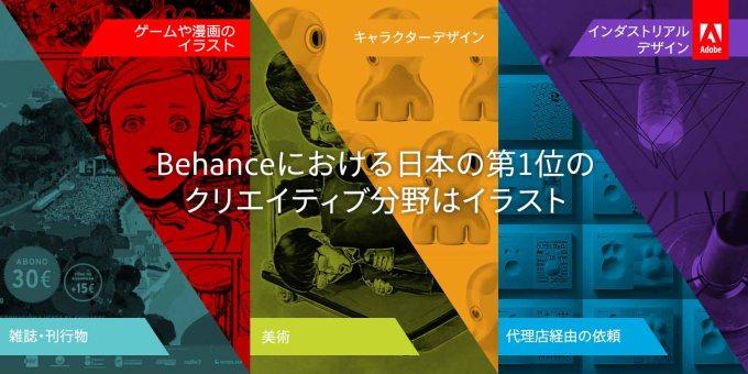 Adobe Japan Corporate Communications Blog