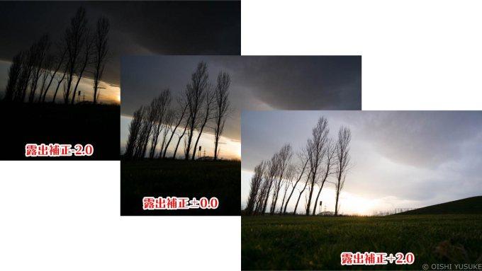 HDR画像の仕組み