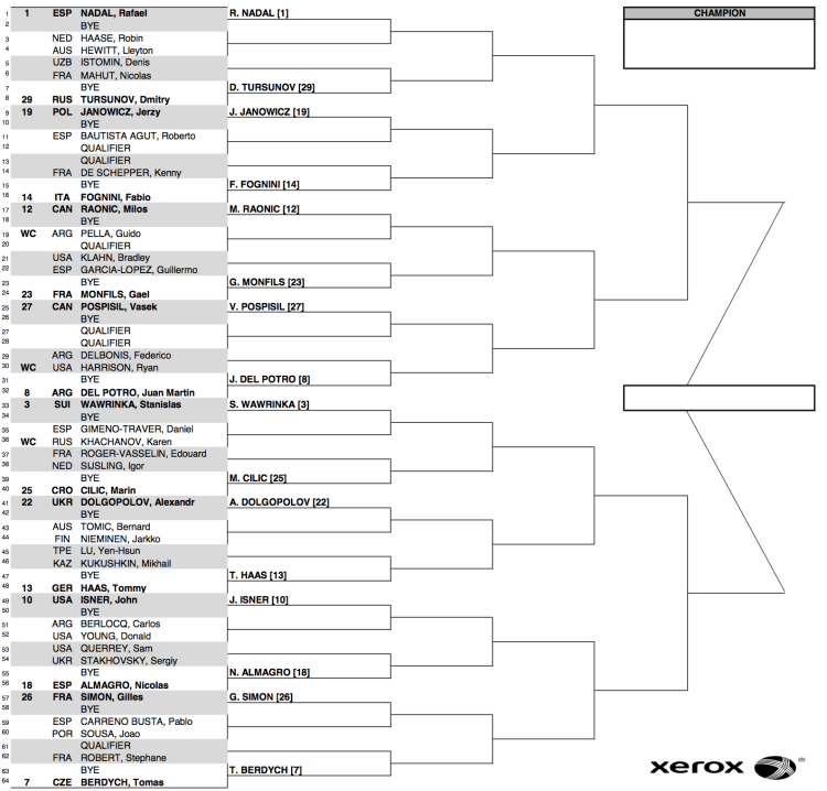 Sony Open 2014 draw 1:2