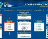 Dominicana estará con Estados Unidos en primera ronda del Clásico Mundial de Béisbol