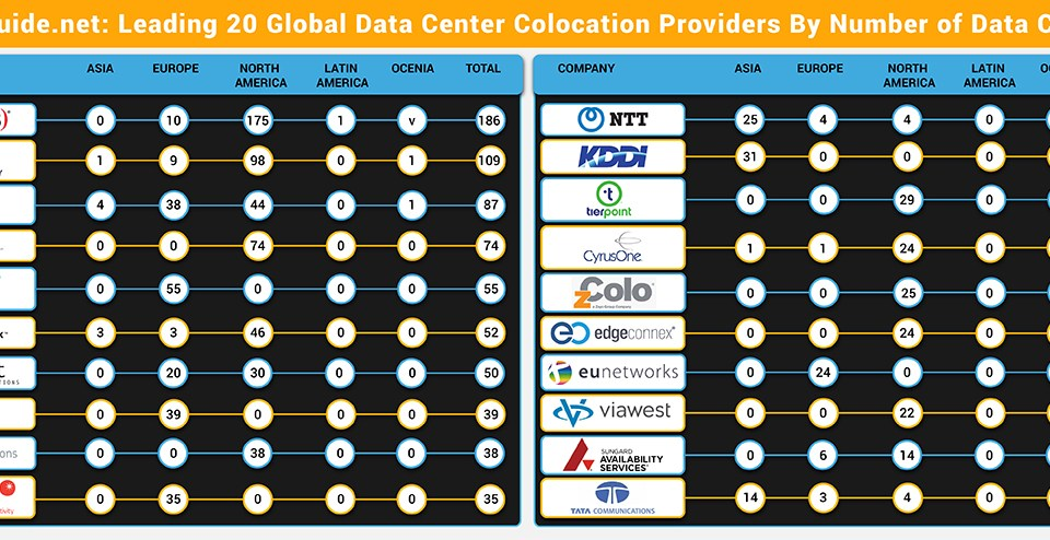 colocation_datacenter_providers