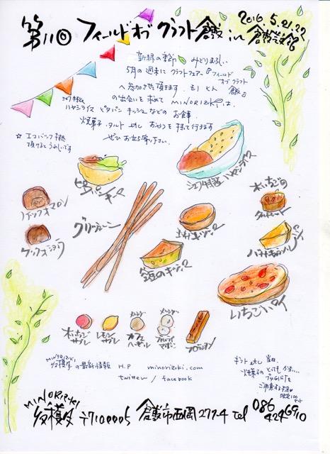 minorizuki019