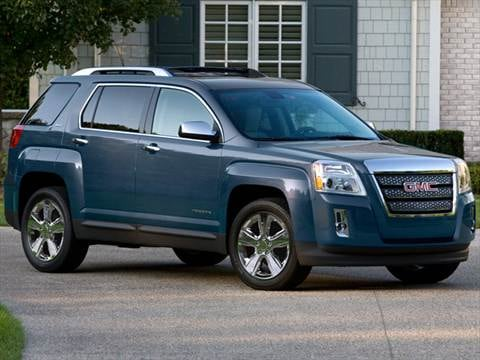2014 GMC Terrain   Pricing  Ratings   Reviews   Kelley Blue Book 2014 gmc terrain
