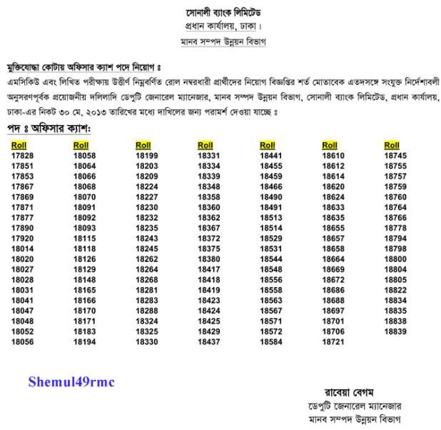 Sonali Bank Cash Recruitment Result in FF Quota