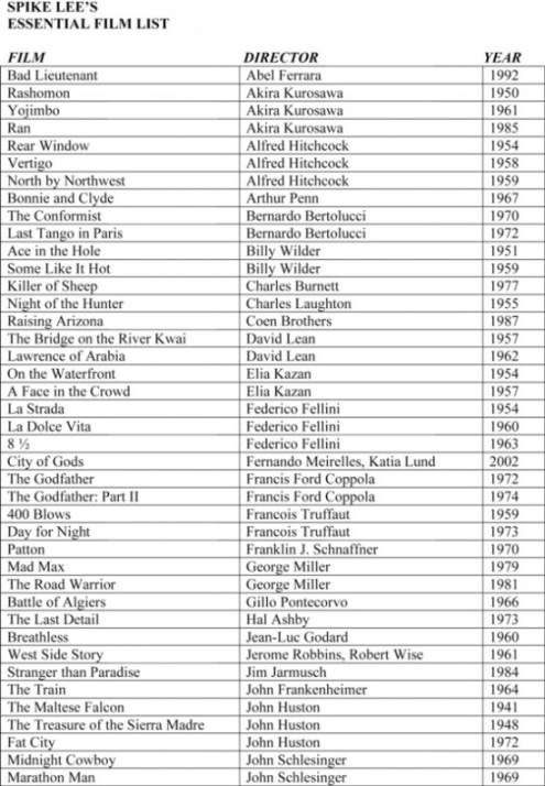 Spike Lees List of Essential Films