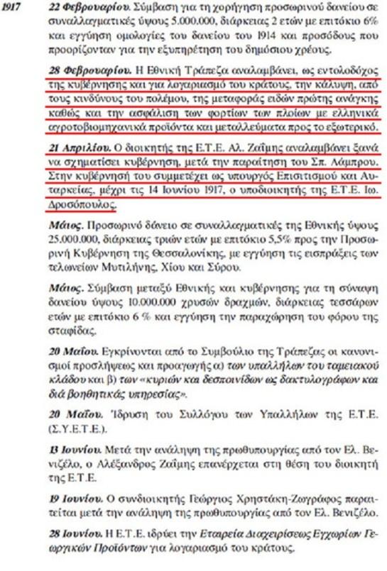 Rothschild κι Ἐθνικὴ τράπεζα.98